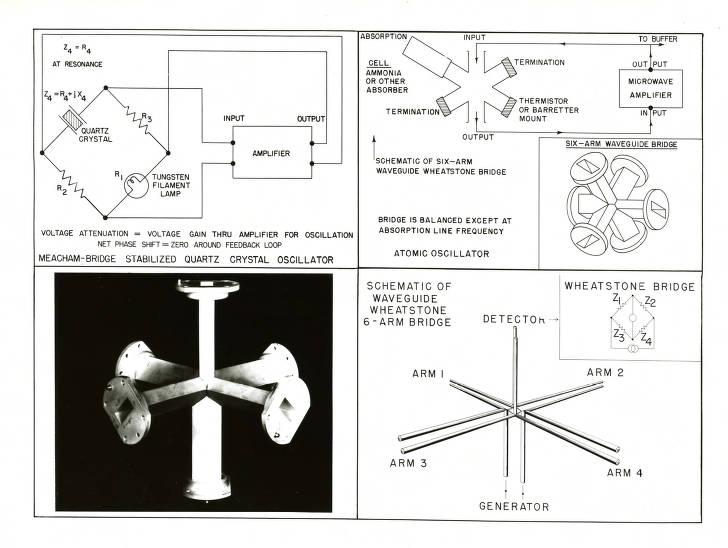 Bridge Schematics on